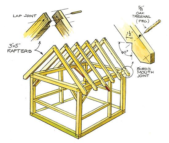Pre Cut Timber Frame: Timber Frame Outdoor Building
