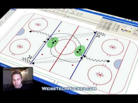 3 Pass And Shot Hockey Drill Hockey Drills Hockey Hockey Training