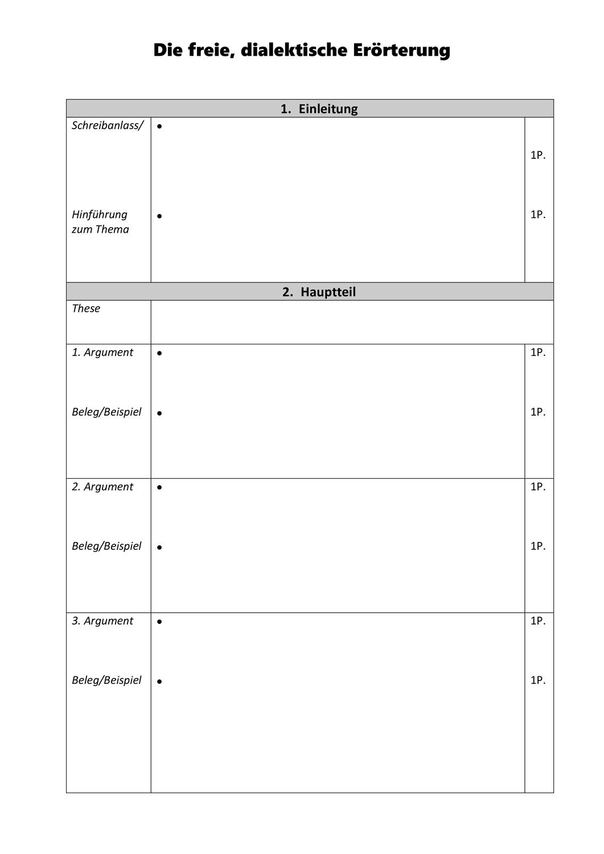Schreibplan Freie Dialektische Erorterung Erortern Argumente Finden Problemerorterung Unterrichtsmaterial Im Fach Deutsch In 2020 Erorterung Schreiben Planer