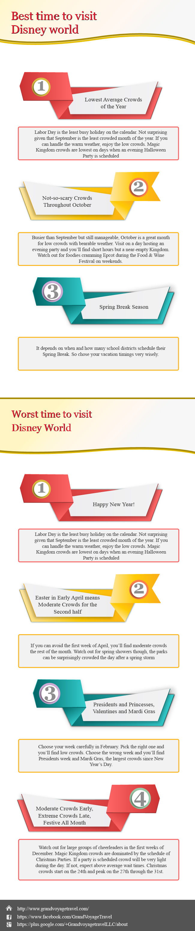 What Are The Best And Not Worst Timings To Visit Disney World Disney World Walt Disney World World