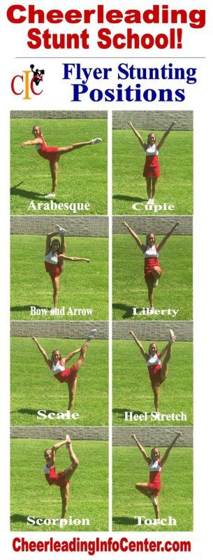 Cheerleading Flyer Positions #cheerworkouts