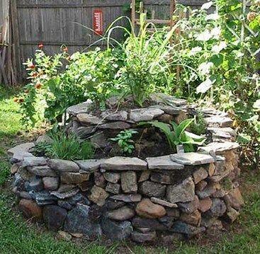 10 easy kitchen herb garden ideas to grow culinary herbs in 2020 outdoor herb garden small on outdoor kitchen herb garden id=50905