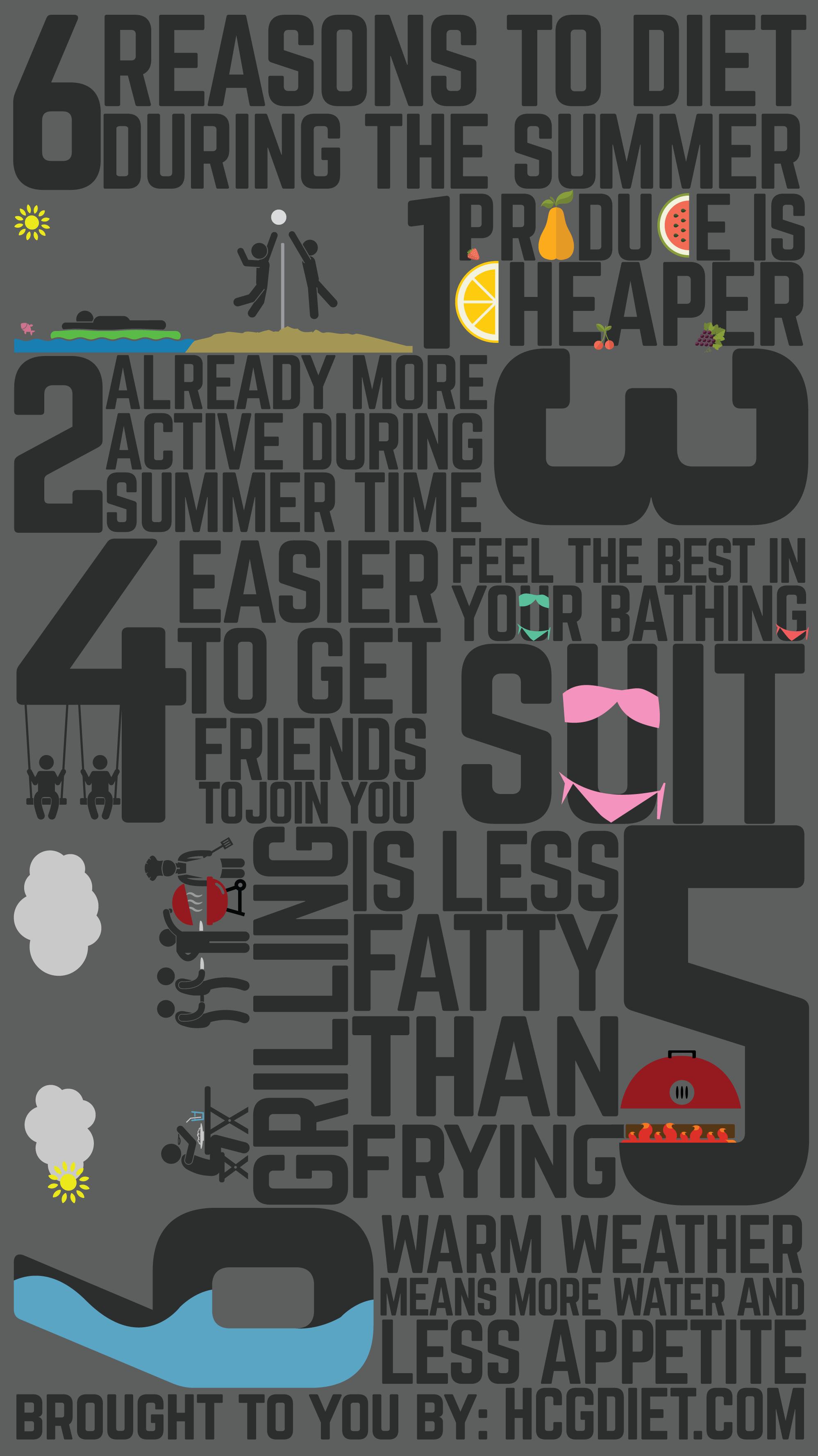 The Summer Shred: Your Beach-Body Program!