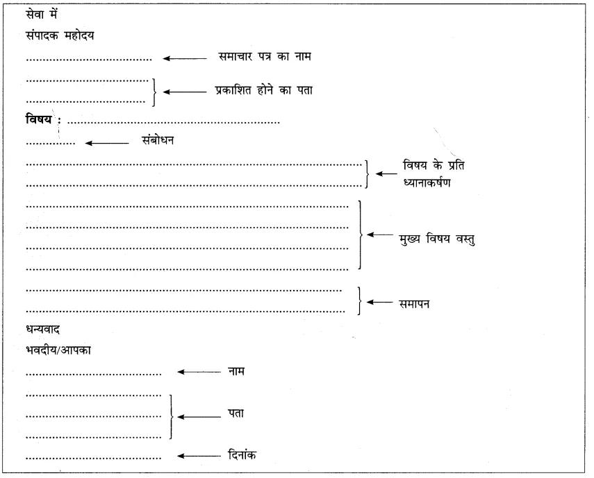CBSE Class 10 Hindi A पत्र लेखन Learn CBSE Hindi Grammar