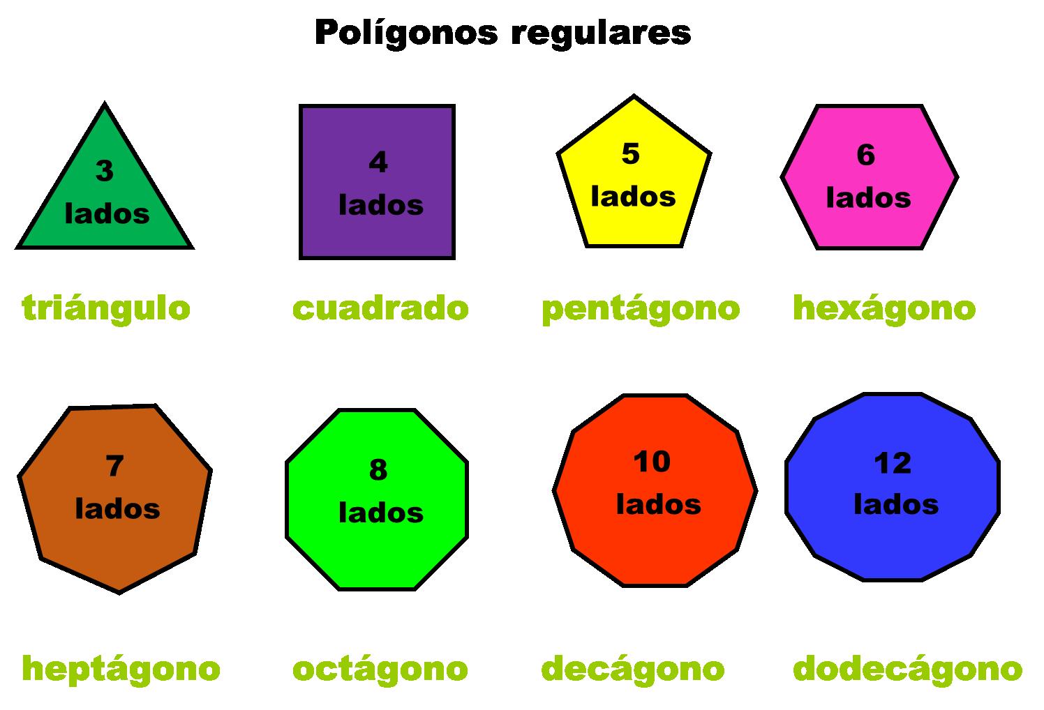 Resultado de imagen para polígonos regulares 20 | taller mate 5 6 ...