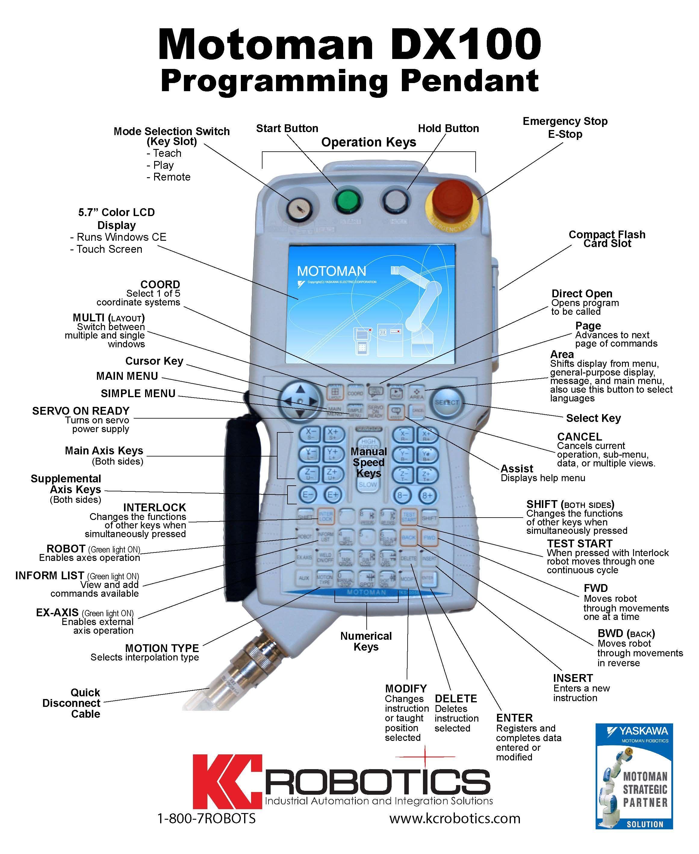 yaskawa dx100 manual product user guide instruction u2022 rh testdpc co motoman dx100 basic programming training manual motoman dx100 basic programming training manual pdf