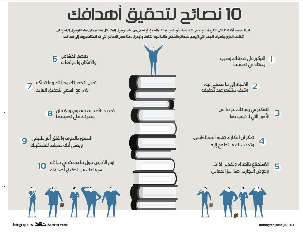 1 صوت الشرقية Sharqiya Voice Twitter Infographic 10 Things Inspiration