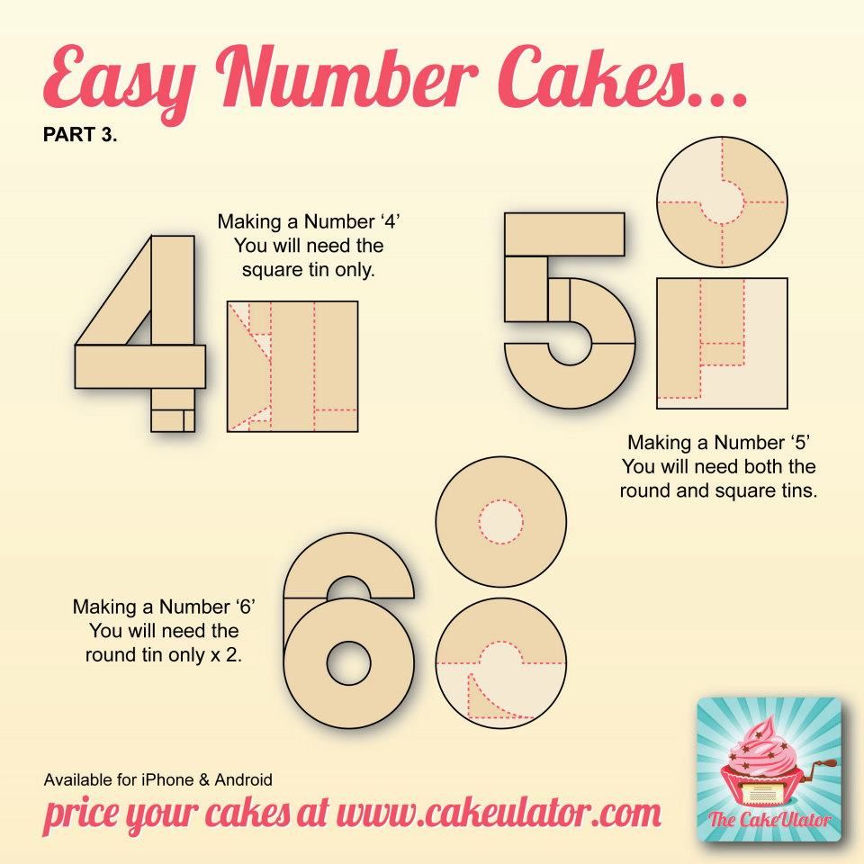 Number Cake 4 6 More