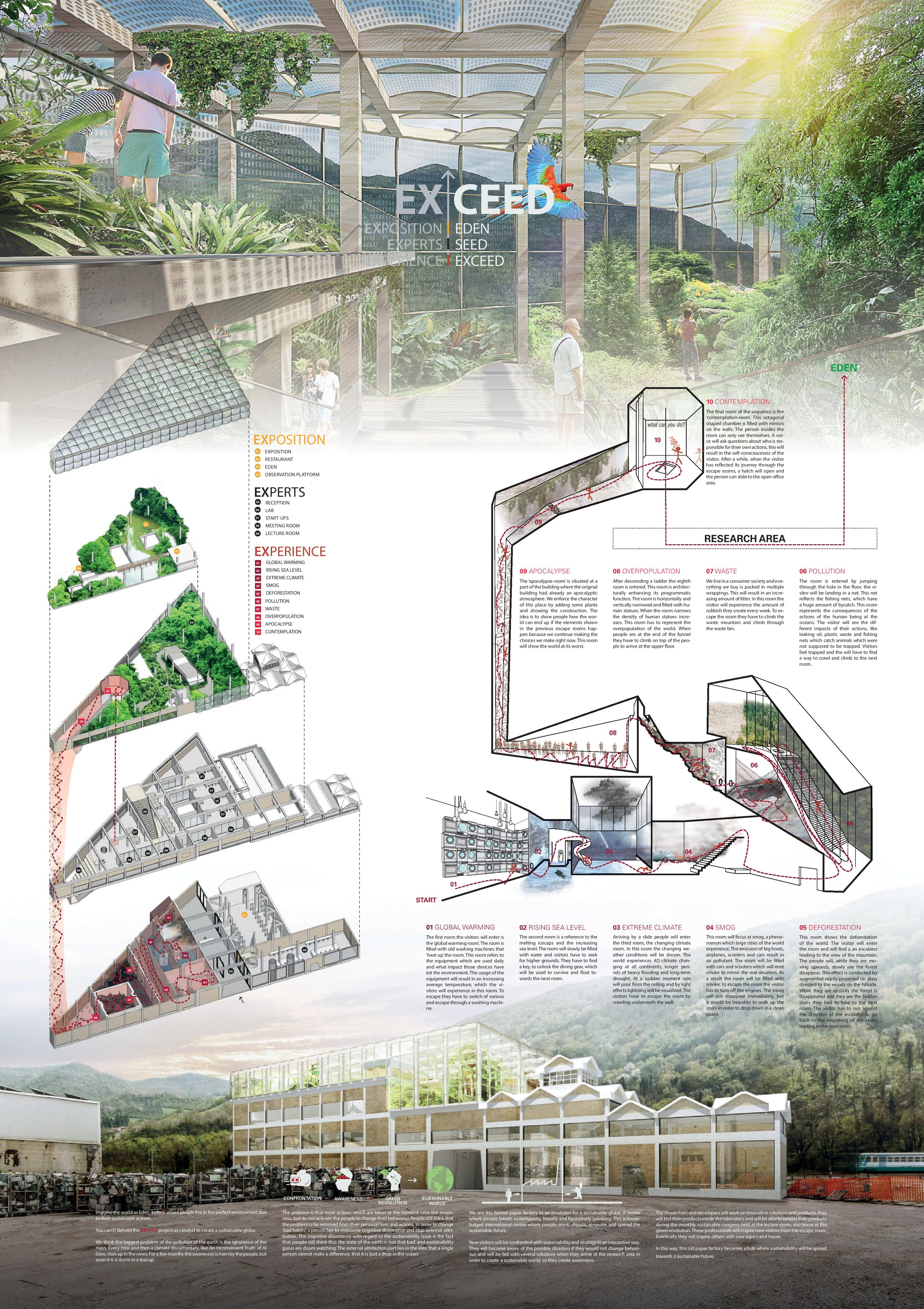 Young Architects Competition (YAC) Green Academy Team