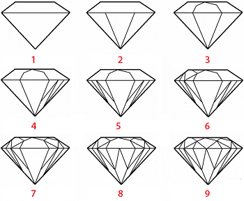 Voila comment dessiner un diamant facilement a vous de jouer maintenant drawing comment - Comment dessiner un diable facilement ...