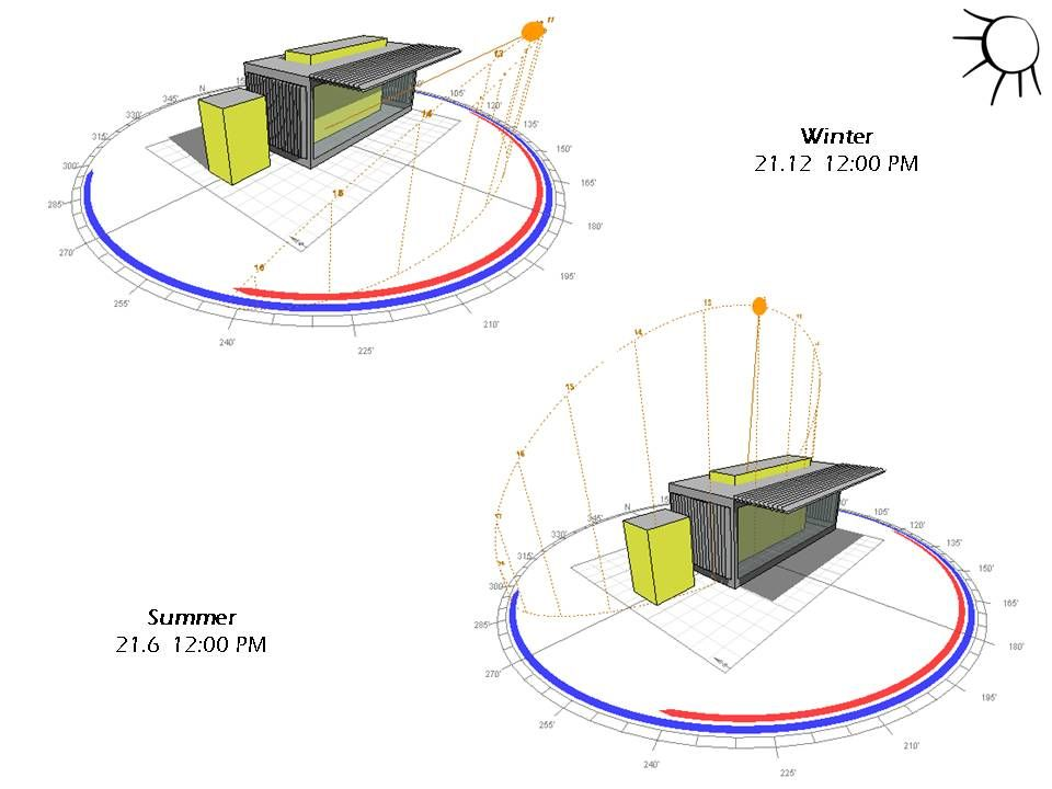 Modern Bedouin House Sun Path Comparative Analysis Between