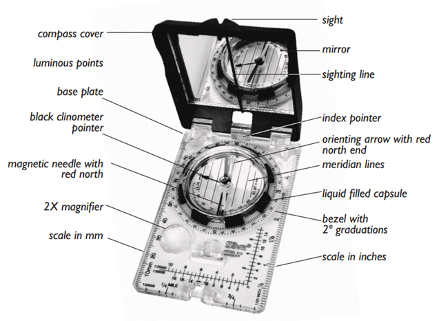 Using A Map And Compass Parts Of A Compass Most Compasses Have