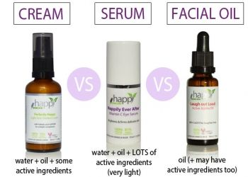 Creams Vs Serums Vs Facial Oils What S The Difference Facial Oil Oils For Skin Natural Organic Skincare
