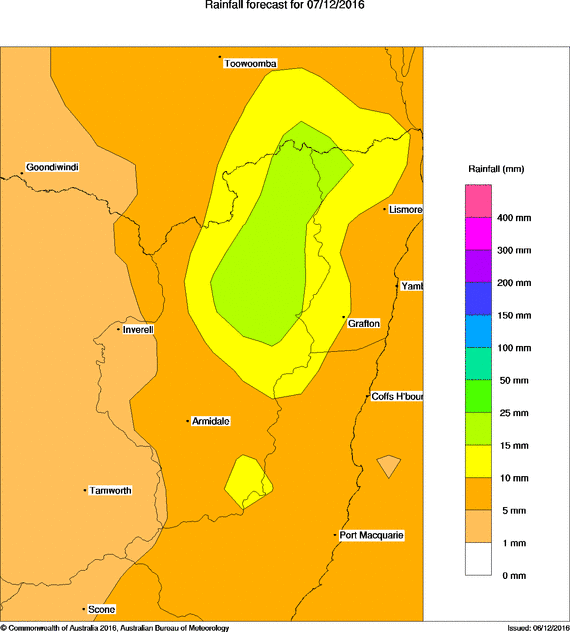 Water and the Land: Forecast Rainfall
