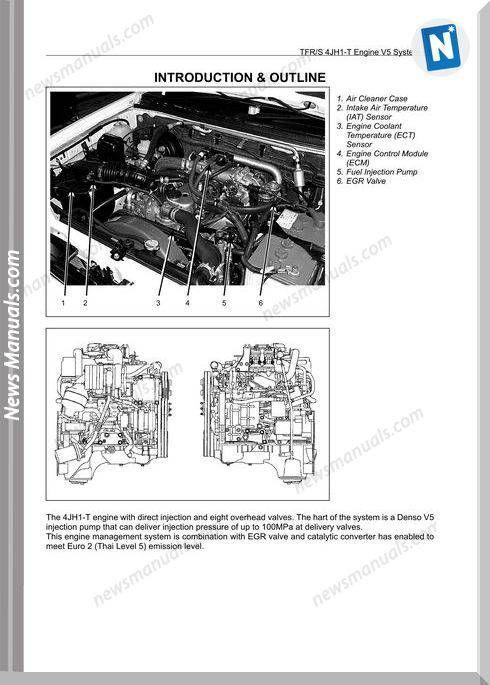 Isuzu Model 4jh1