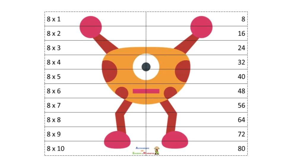 Puzzles Recortables Para Trabajar Las Tablas De Multiplicar Tablas De Multiplicar Multiplicar Tablas