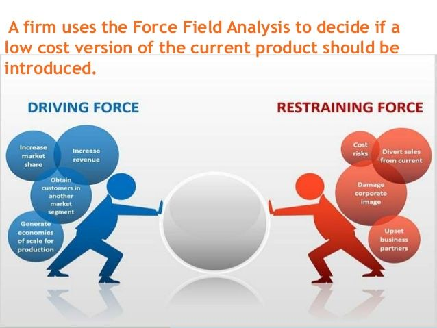 force field analysis diagram template - image result for lewin 39 s force field analysis project