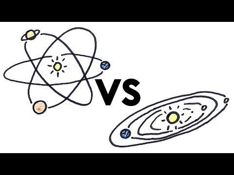 Why Is the Solar System Disk Shaped? http://chzb.gr