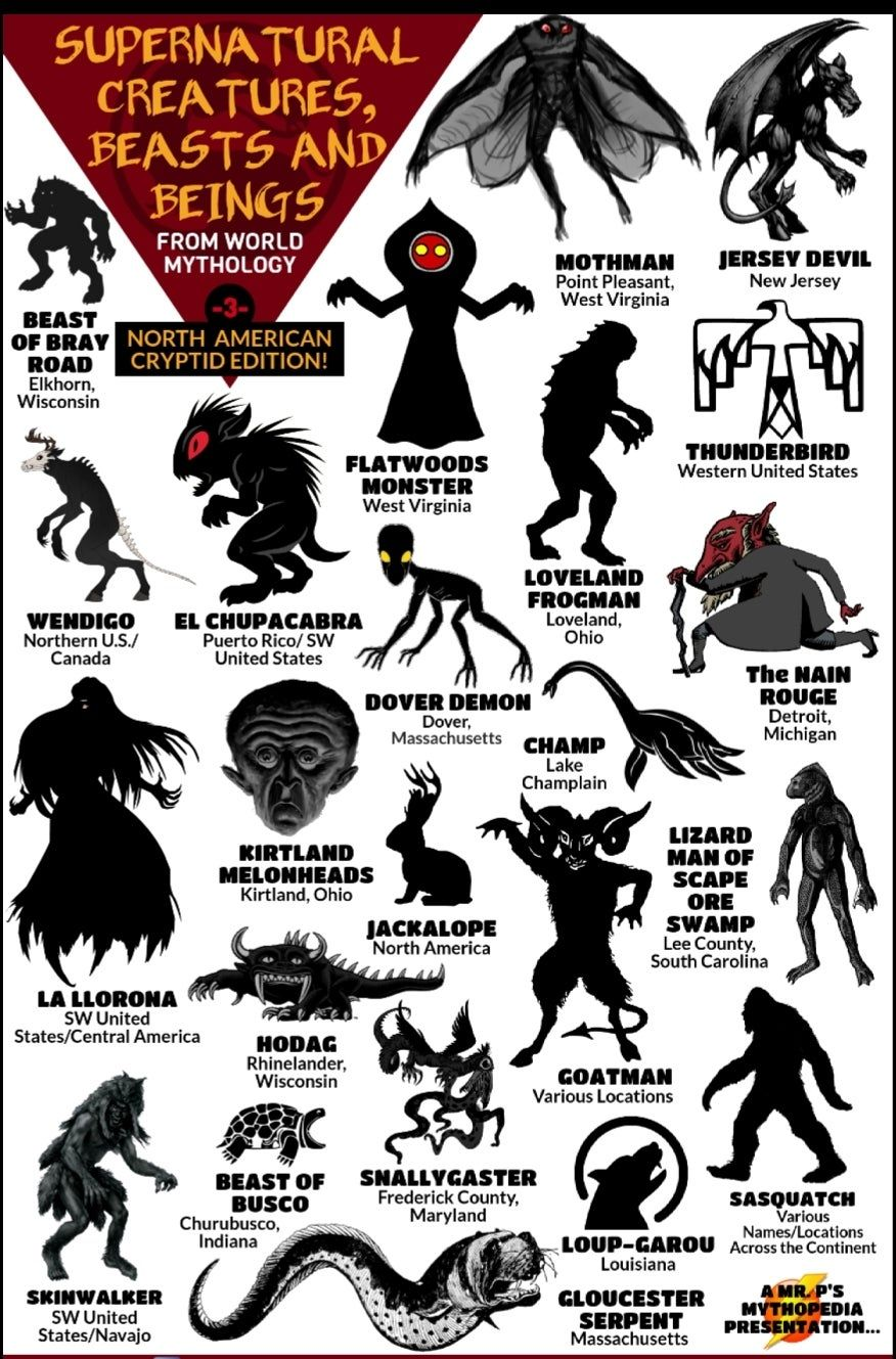 Cryptids in North America CoolGuide in 2020 Mythical