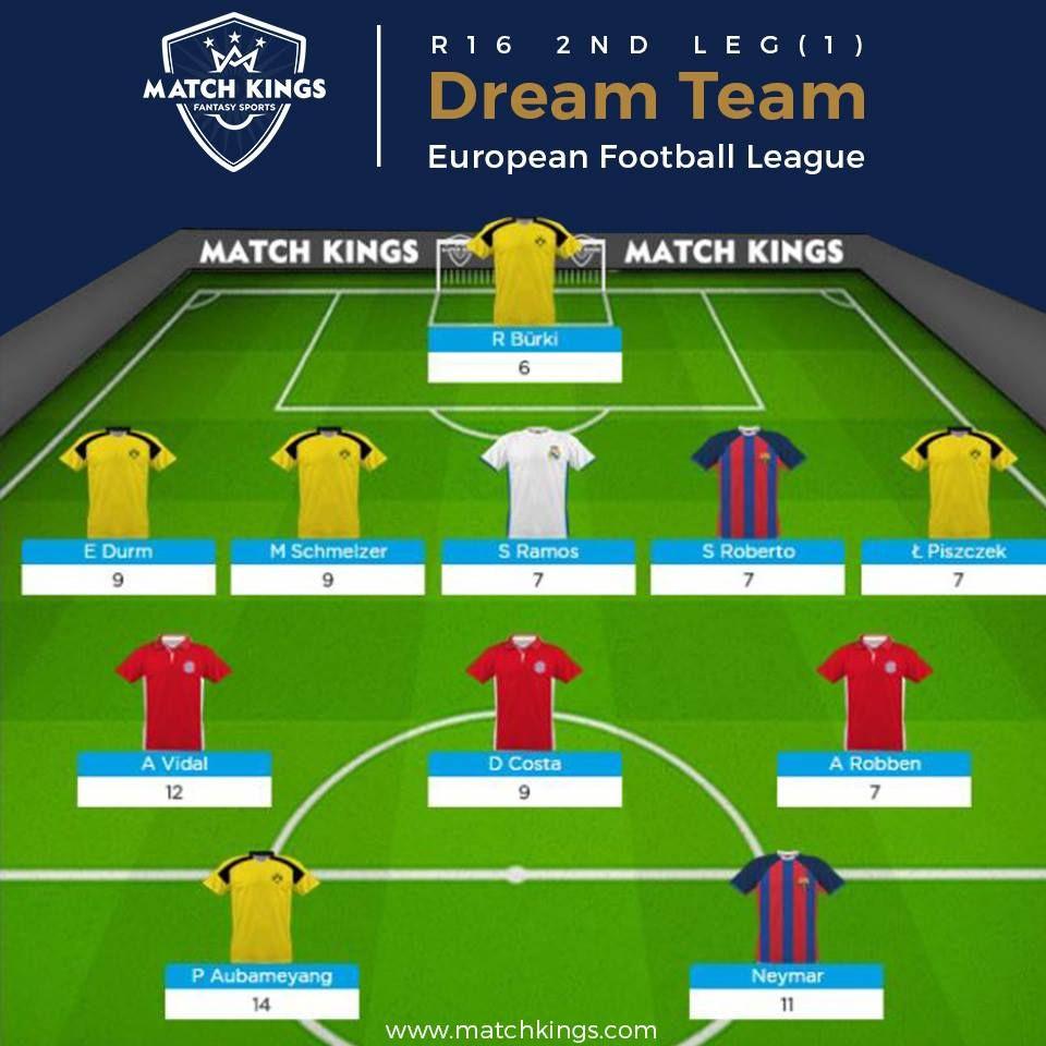 Pin On European Football League Dream Teams
