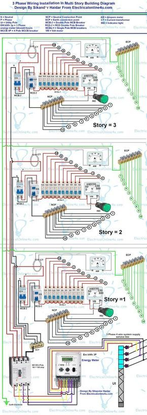 3 phase wiring installation diagram electronics electrical Electrical 480 3 Phase
