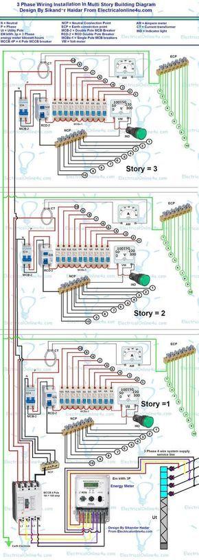 3 phase wiring installation diagram   teknik   Pinterest   Diagram ...