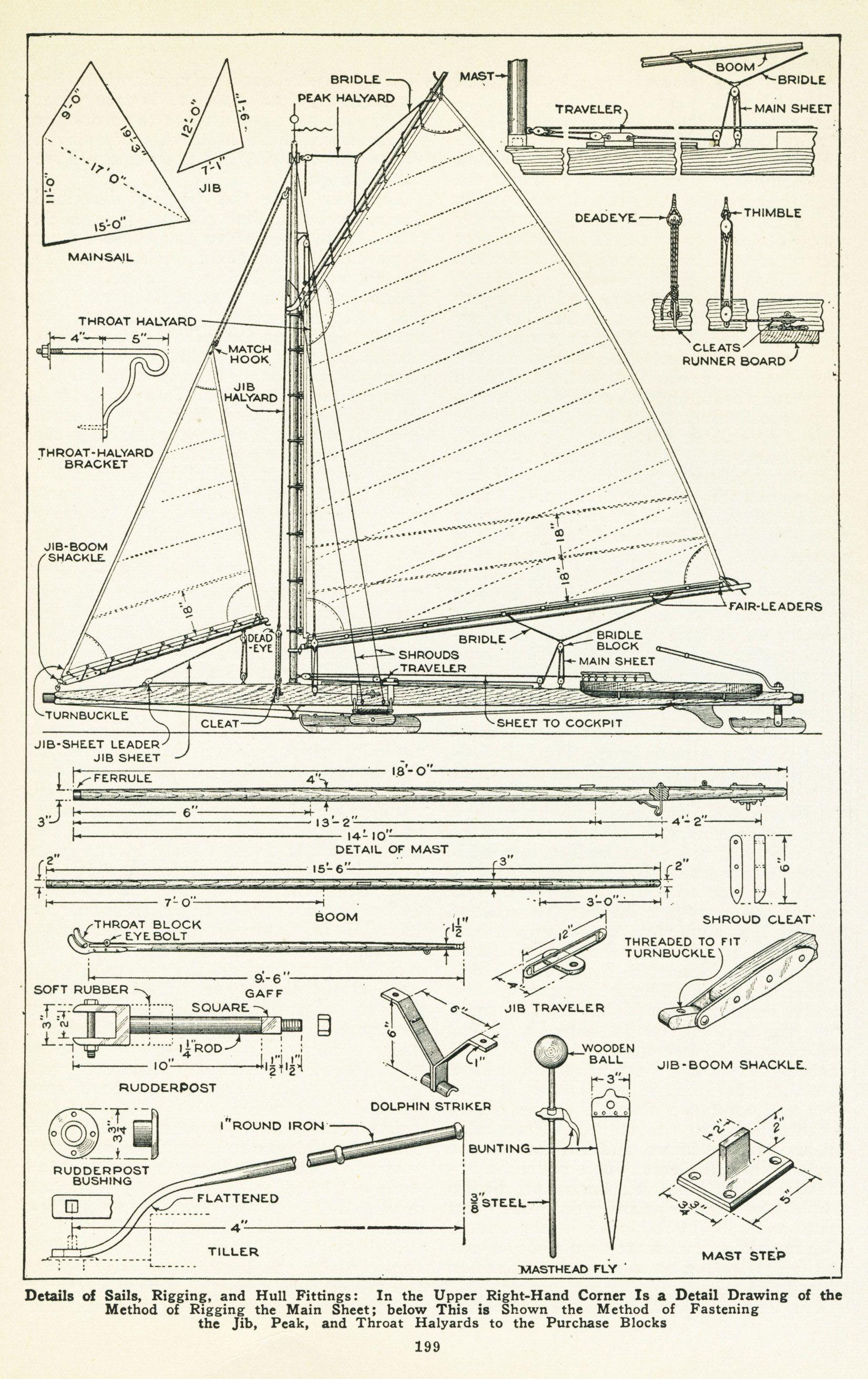 sail rigging 101477_0199.jpg (1651×2622) | pirogue | Pinterest ...