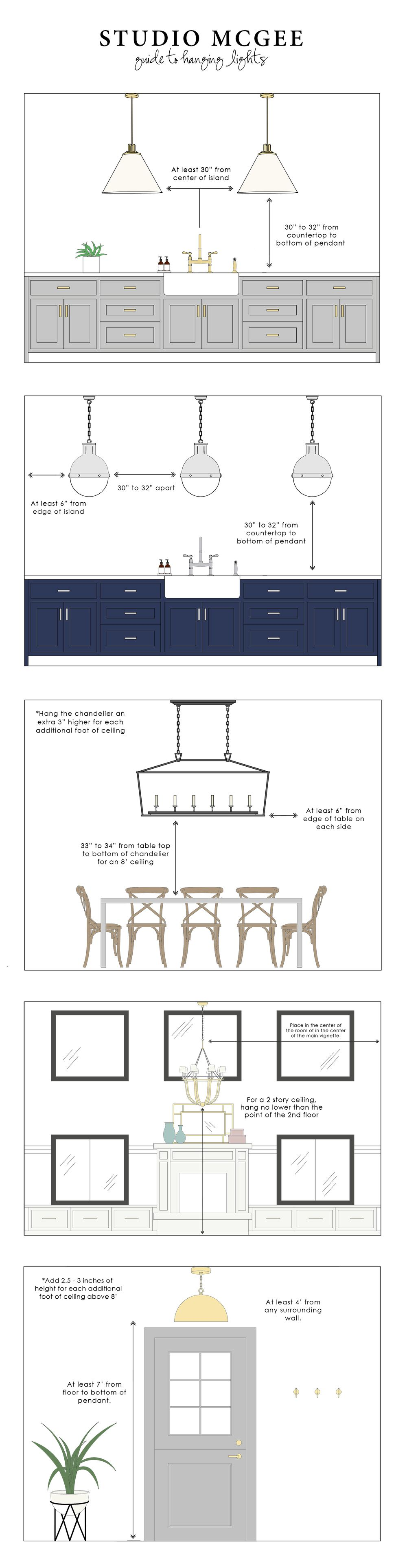 Guide To Hanging Lights Kitchen Lighting Over Table Kitchen Lighting Kitchen Island Lighting