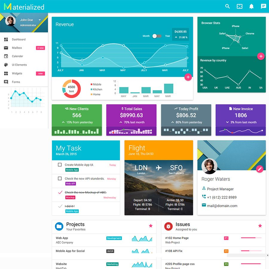 Materialize Is A Material Design Admin Template Is The Excellent