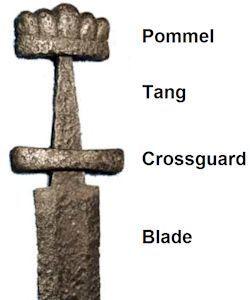 Viking Archaeology - Viking Swords