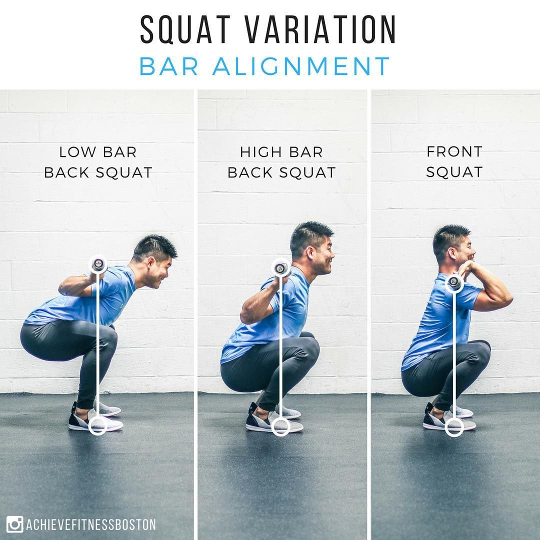 Mastering a front squat guide form flaws set up