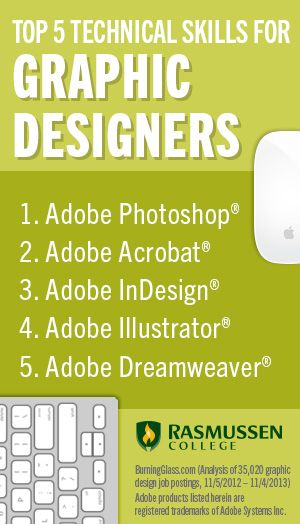 How to Become a Graphic Designer 3 Things You Need to Succeed - what are technical skills