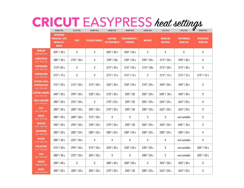 Cricut EasyPress 2 and Cricut EasyPress Mini Heat Settings