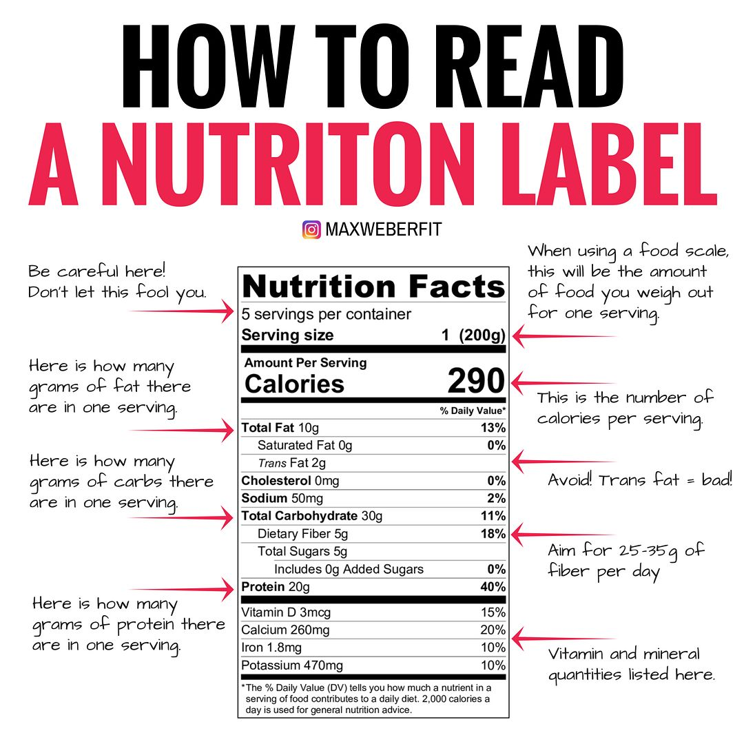 A post shared by MAX WEBER ⚡️ (@maxweberfit) on May 15, 2018 at 8:21am PDT  When you pick up a packaged food item, you… | Nutrition labels, Nutrition  tips, Nutrition