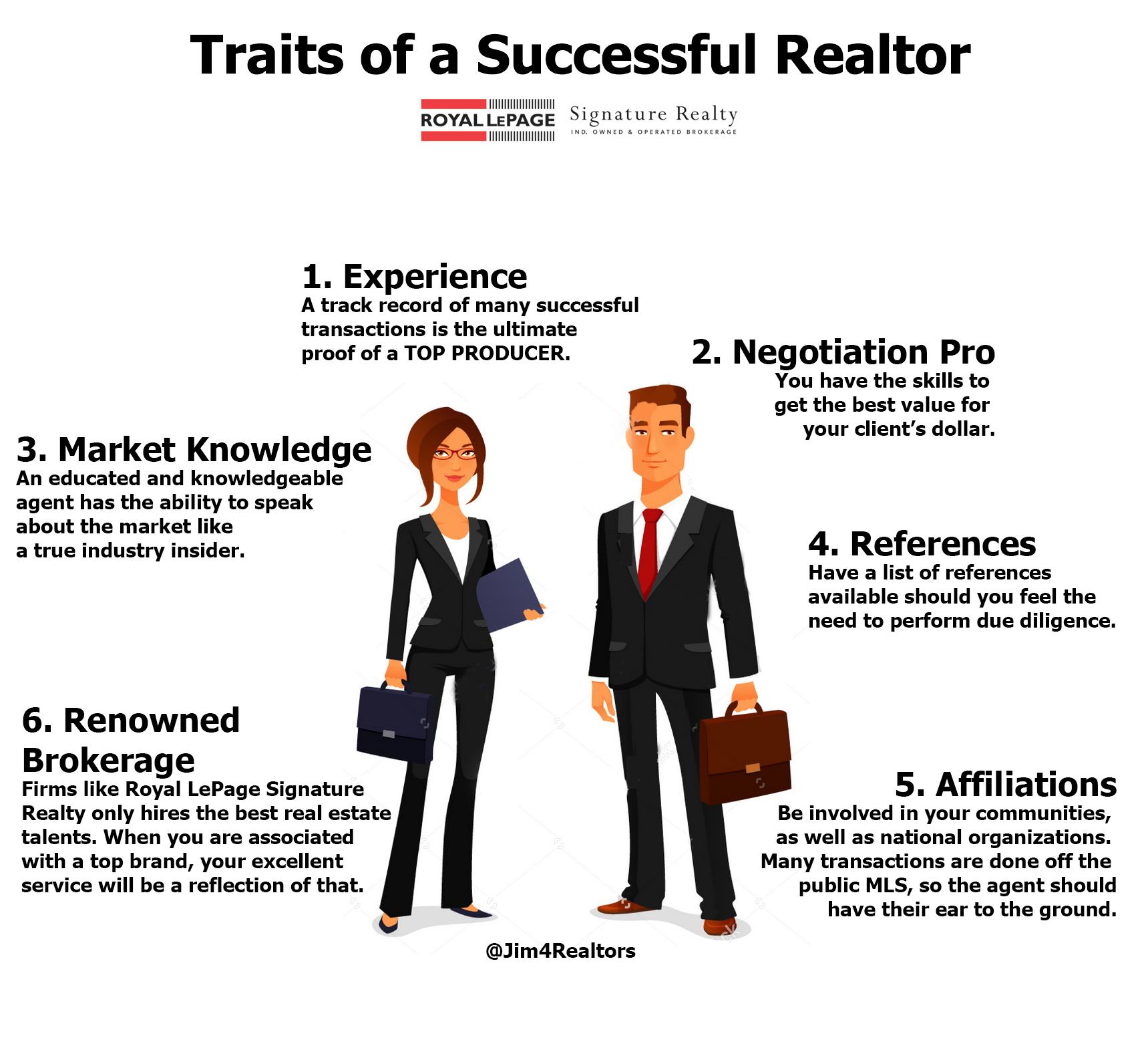 Royal Lepage Signature Realty Royal Lepage Toronto Life Real Estate Marketing