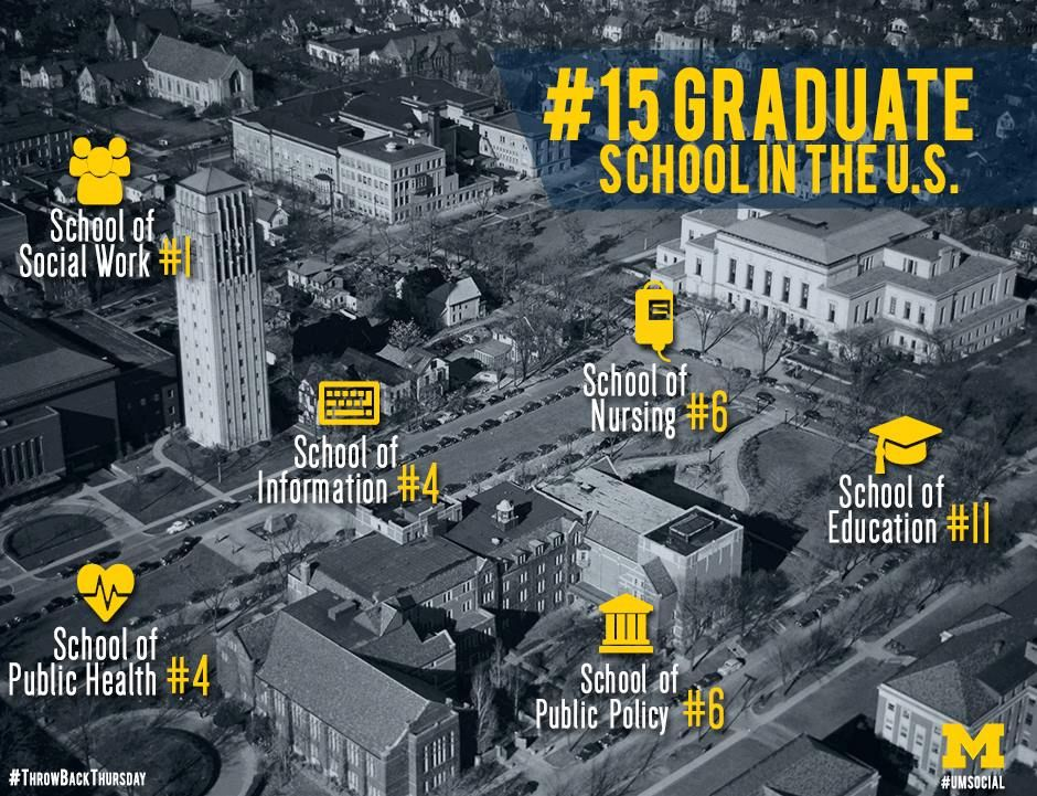 Did you know? Michigan has 101 graduate programs ranked in