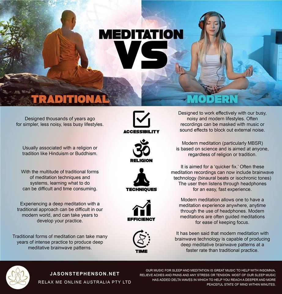 Zen Meditation Meditation, Meditation music, Meditation