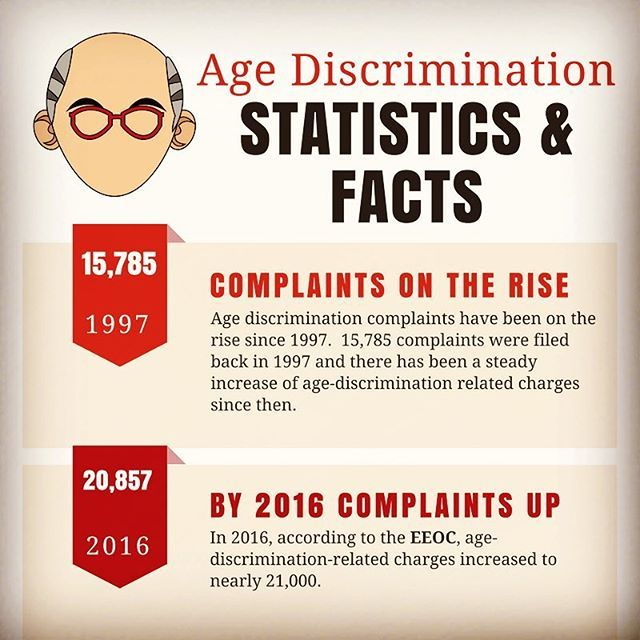 11 Against Ageism In American Society Ideas Society Age Discrimination Gerontology