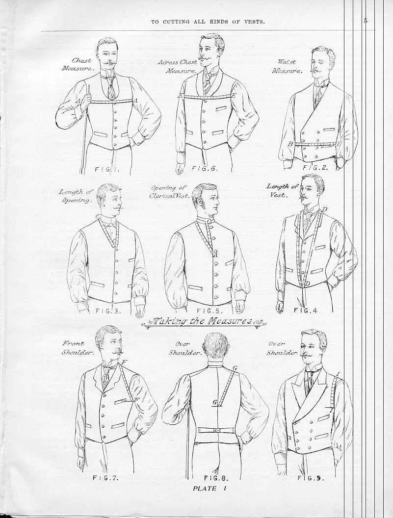 Mens jacket pattern making - Victorian Tailoring Waistcoat 1 Drafting A Pattern