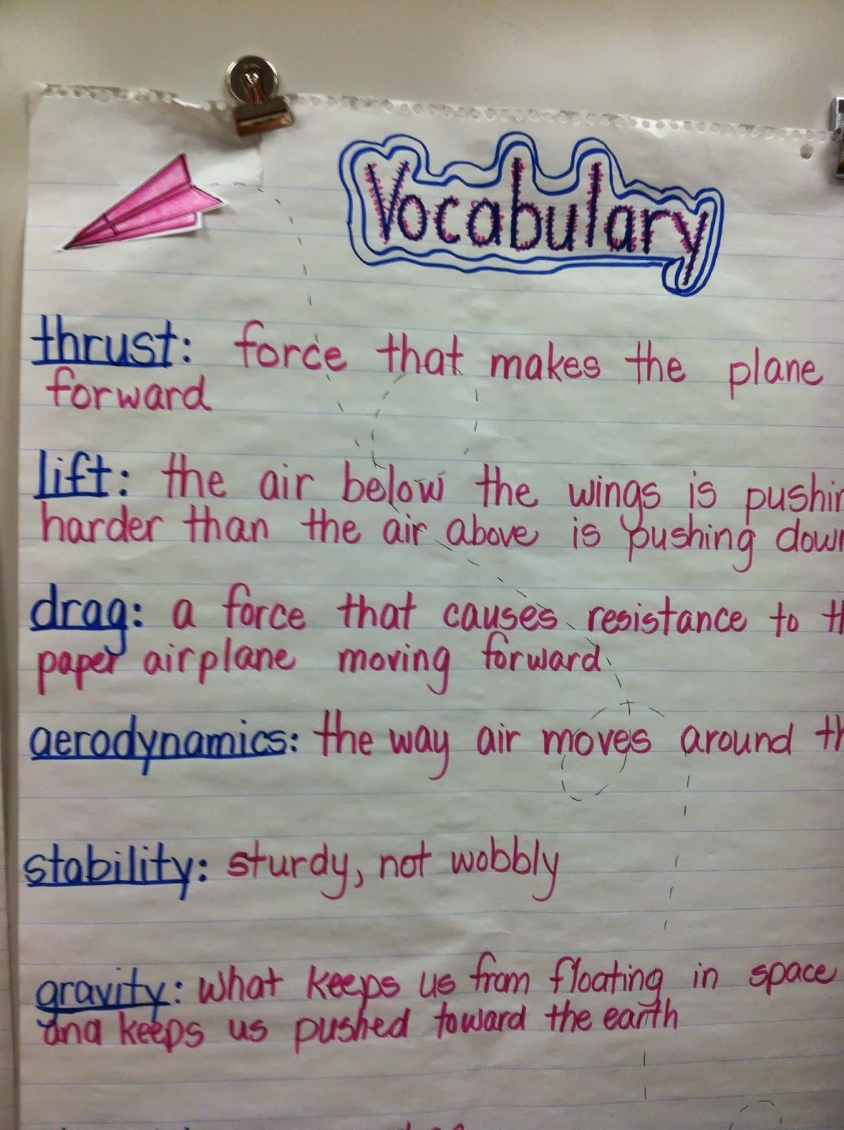 bernoulli s principle anchor chart science lessons chalk one up for the teacher wheeeeeeeeeee