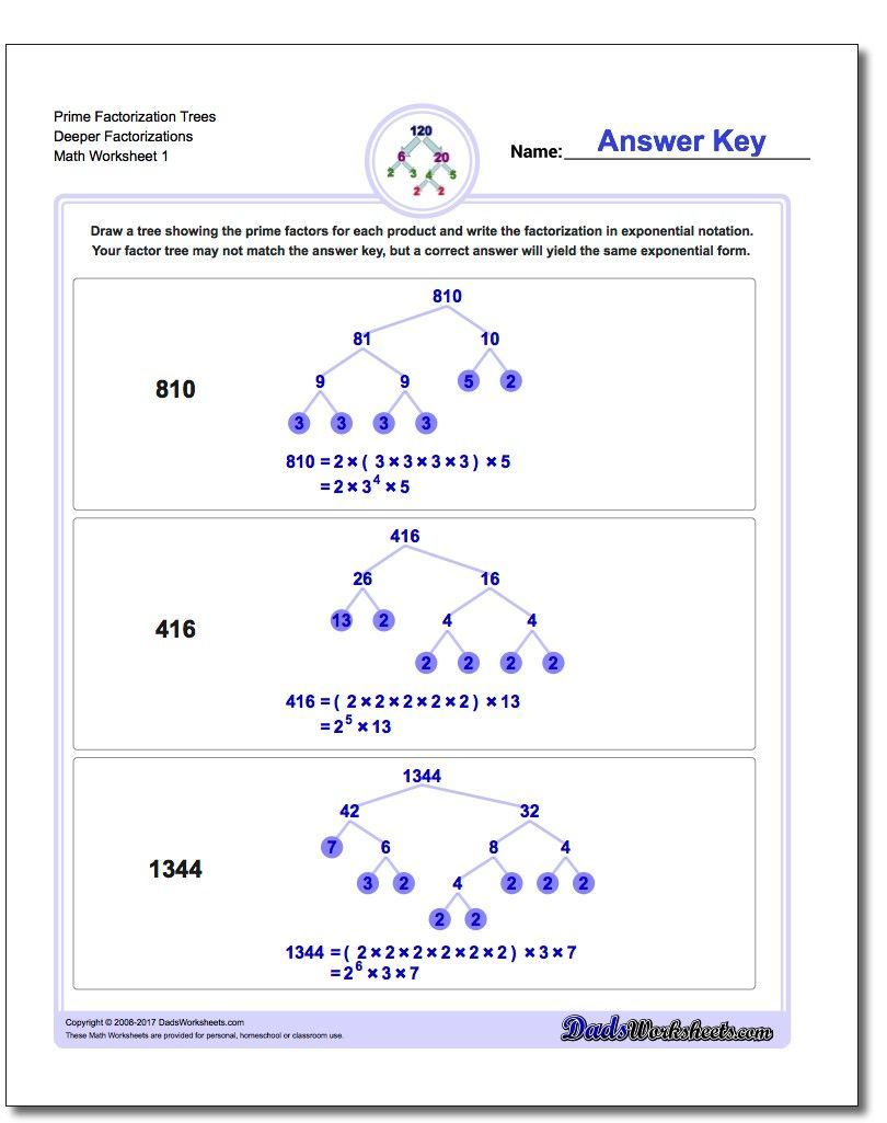 The Printable Prime Factorization Worksheets On This Page Require Students To Factor Prog Prime Factorization Worksheet Prime Factorization Math Facts Addition
