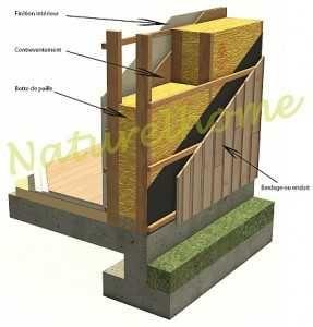 naturelhome btisseur de maison ossature bois et isolation paille en autoconstruction spcialiste en construction paille avec un systme exclusif le - Maison Paille Ossature Bois