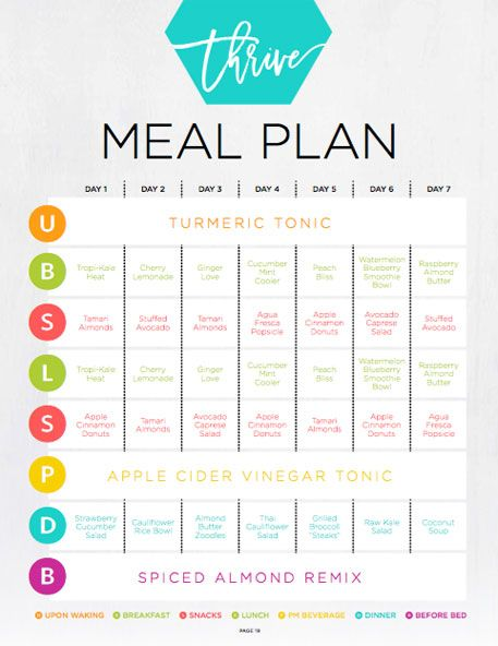 21 Day Cleanse Guide PDF