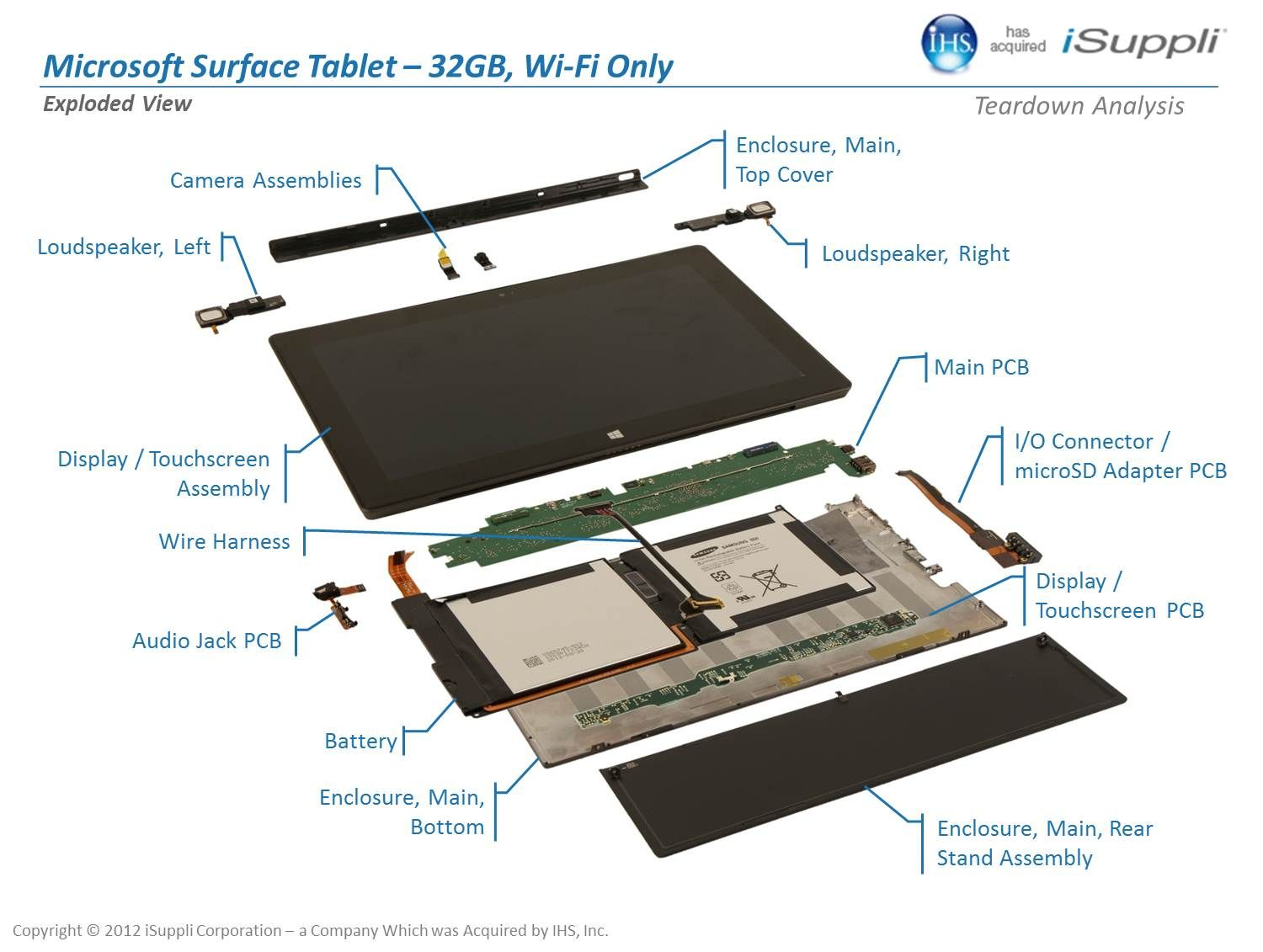 d1a30deb1fa3e15f2c1496a5ae99351d microsoft surface tablet_teardown2 \u003cdissasembly\u003e pinterest Microsoft Surface Pro at mifinder.co