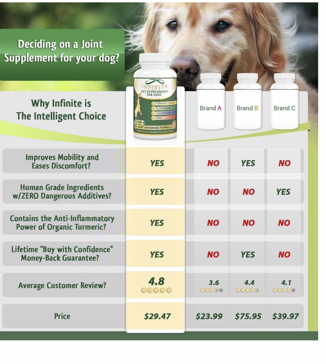 infinite pet supplements all natural hip joint supplement for dogs