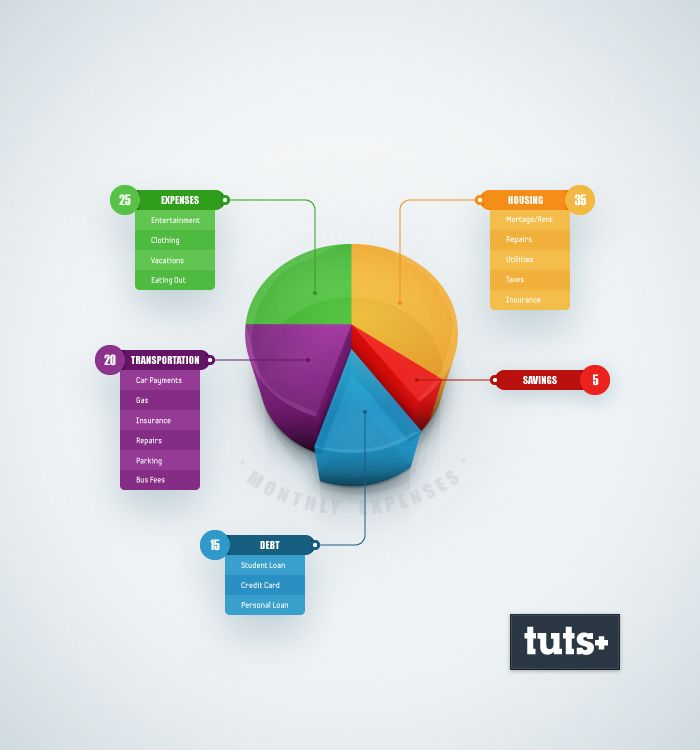 Create A Detailed 3d Pie Chart Design In Adobe Illustrator Design