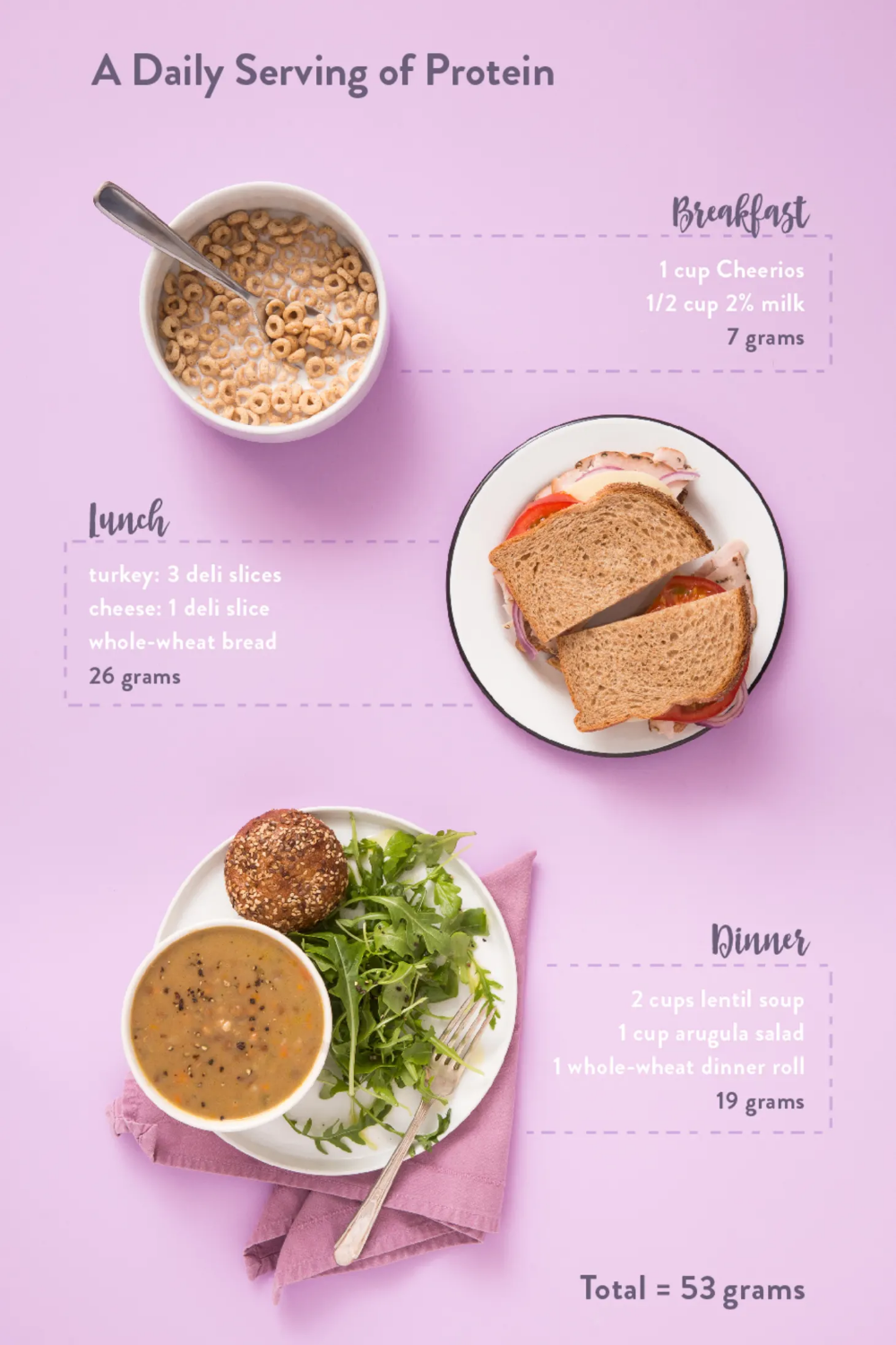 10 Ways to Eat Your Daily Protein Healthy work snacks