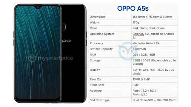 Oppo A5 Aryan Tech Geek In 2019 Latest Mobile Phones Newest