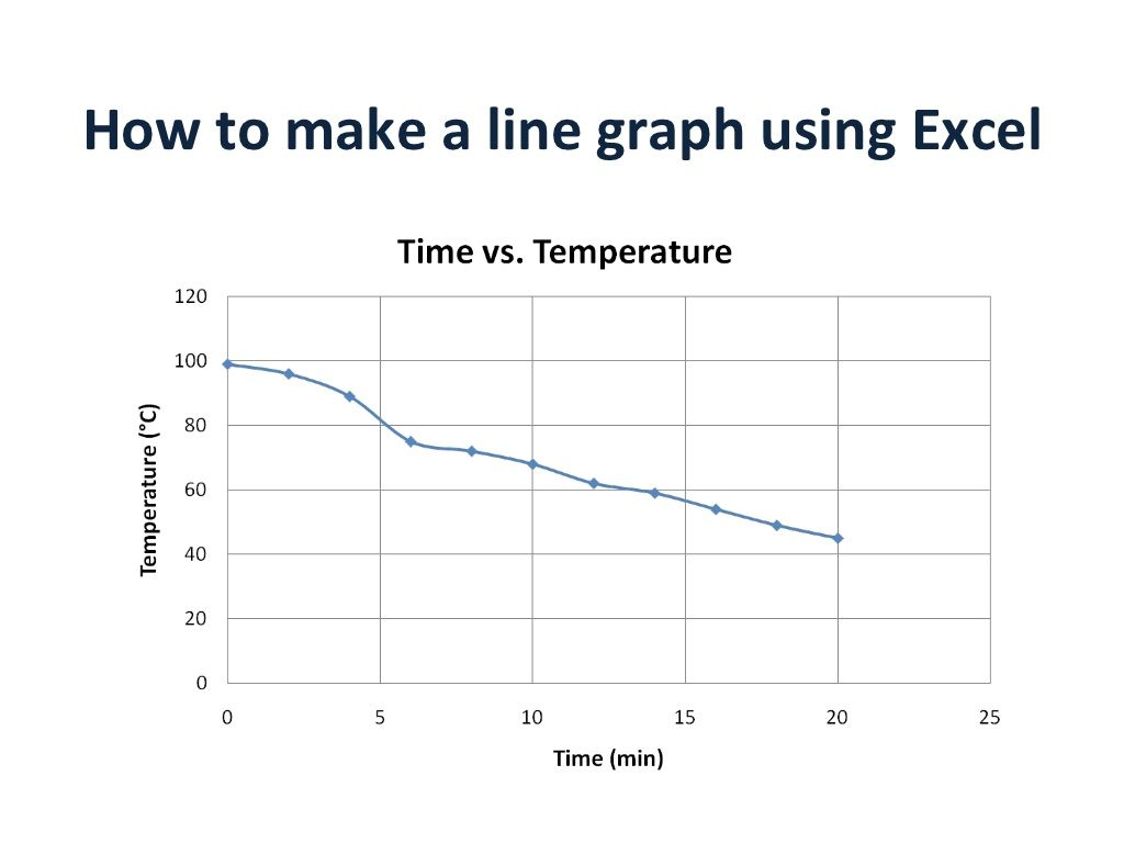 How To Make A Line Graph Using Excel
