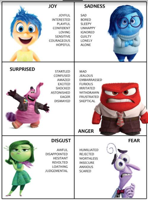 5 Visual Supports for Emotions and Feelings
